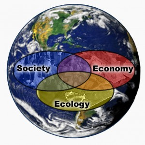 768px-Ecology_Society_Economy_diagram_Earth_background